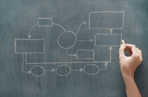 Elaboration comptes consolidés